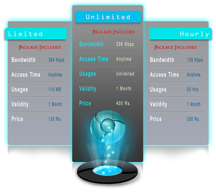 Best Broadband Price Plan